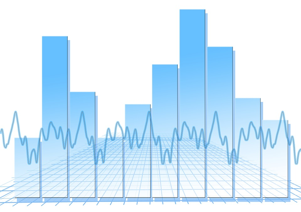 stocks statistics chart