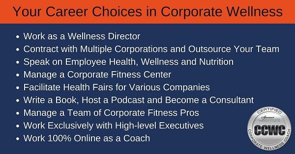 employee health and wellness business ideas